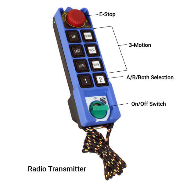 INMOTION Classic Radio Transmitter Specifications