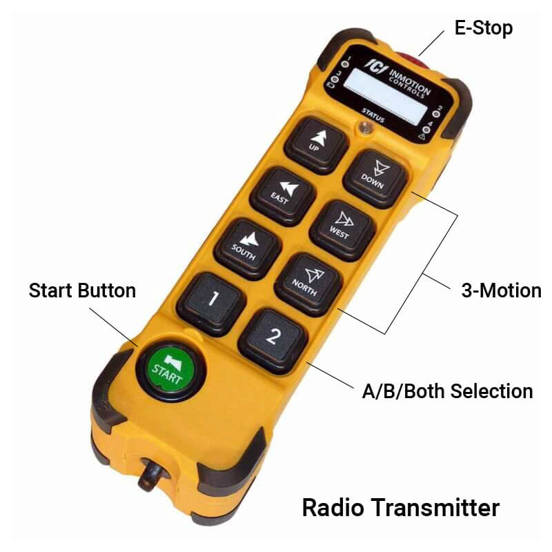 INMOTION K Series Radio Transmitter Specifications