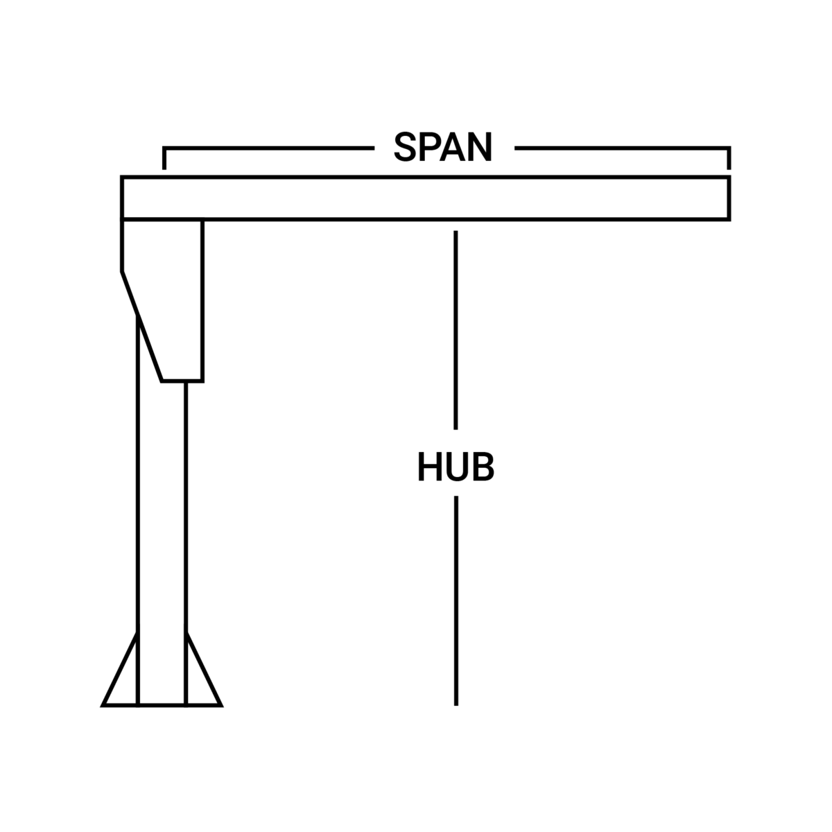 PWI Workstation Jib Crane Diagram