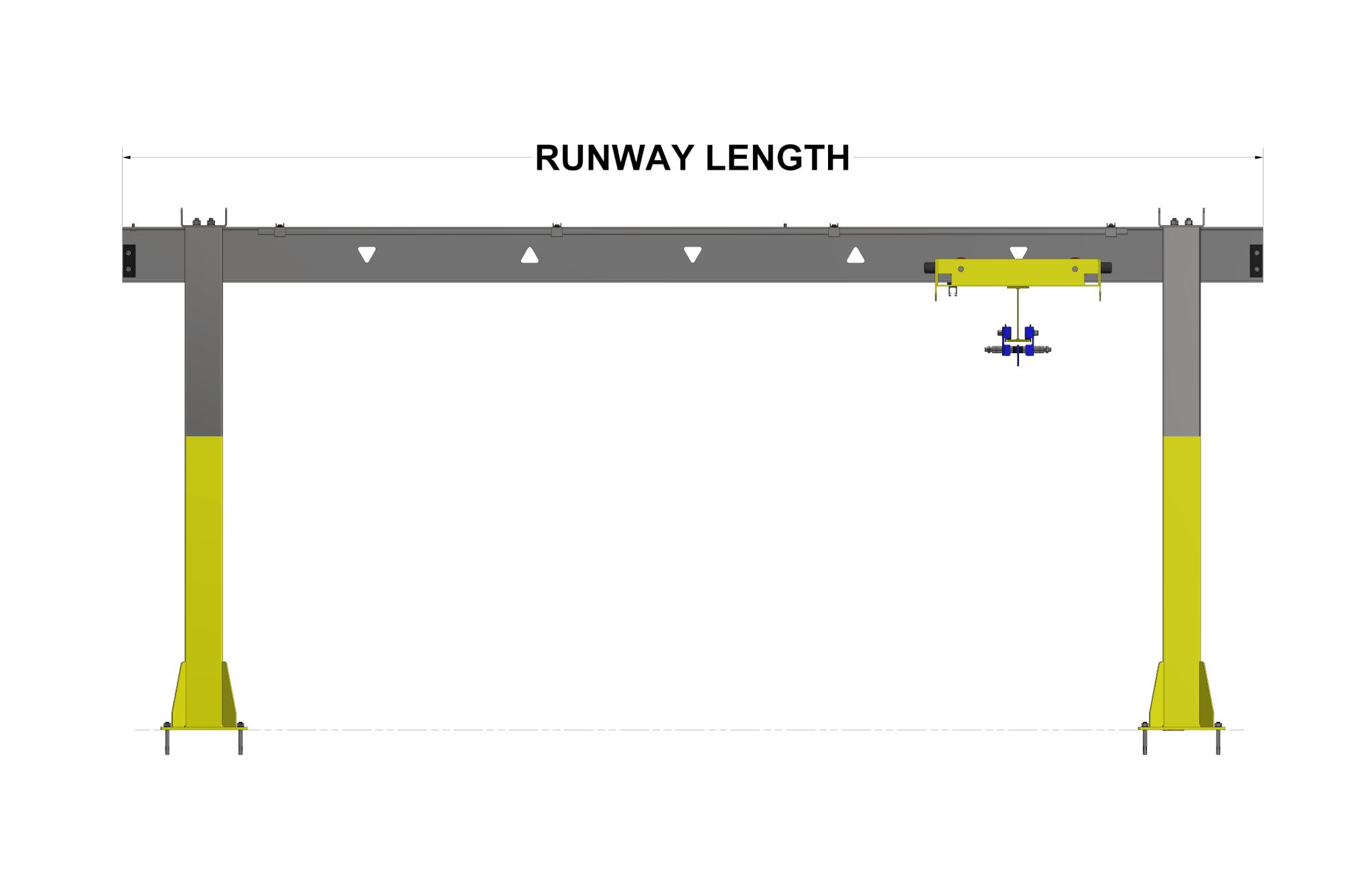 pwi ultra-lite freestanding bridge crane overall system length