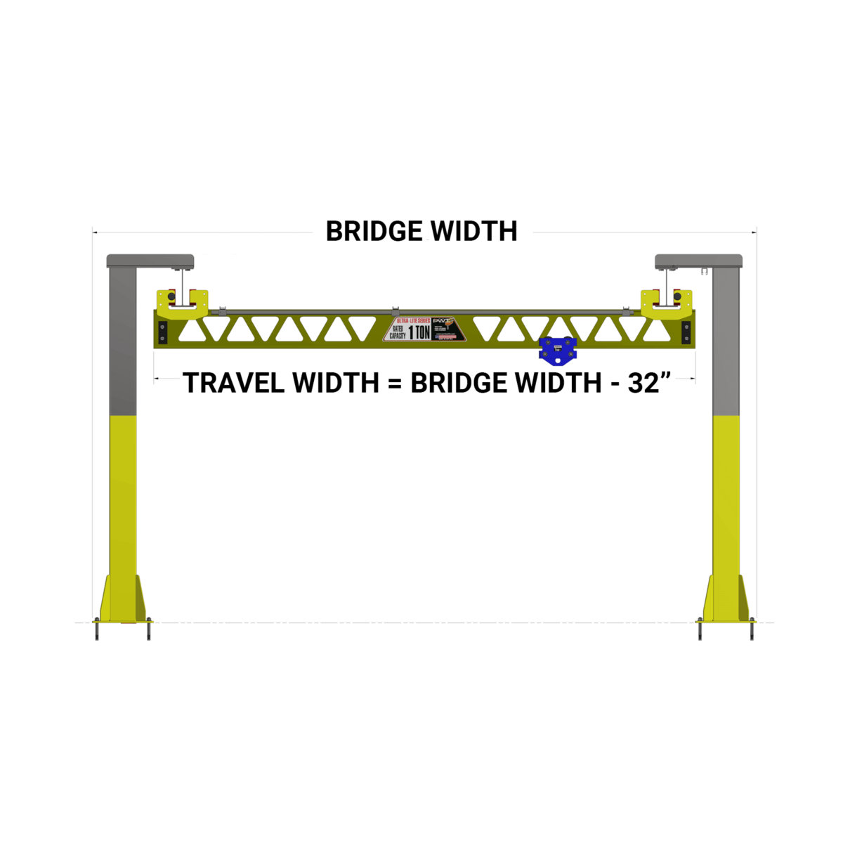 PWI Ultra-Lite Freestanding Bridge Crane Overall System Width